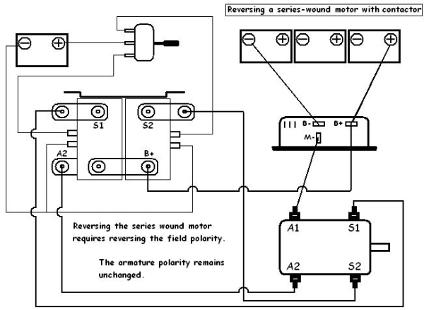 2 series_motor_reversing_diagram heavy duty solenoids page 3 albright contactor wiring diagram at bayanpartner.co